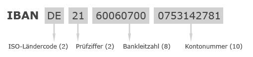 IBAN-Rechner - IBAN Nummer berechnen
